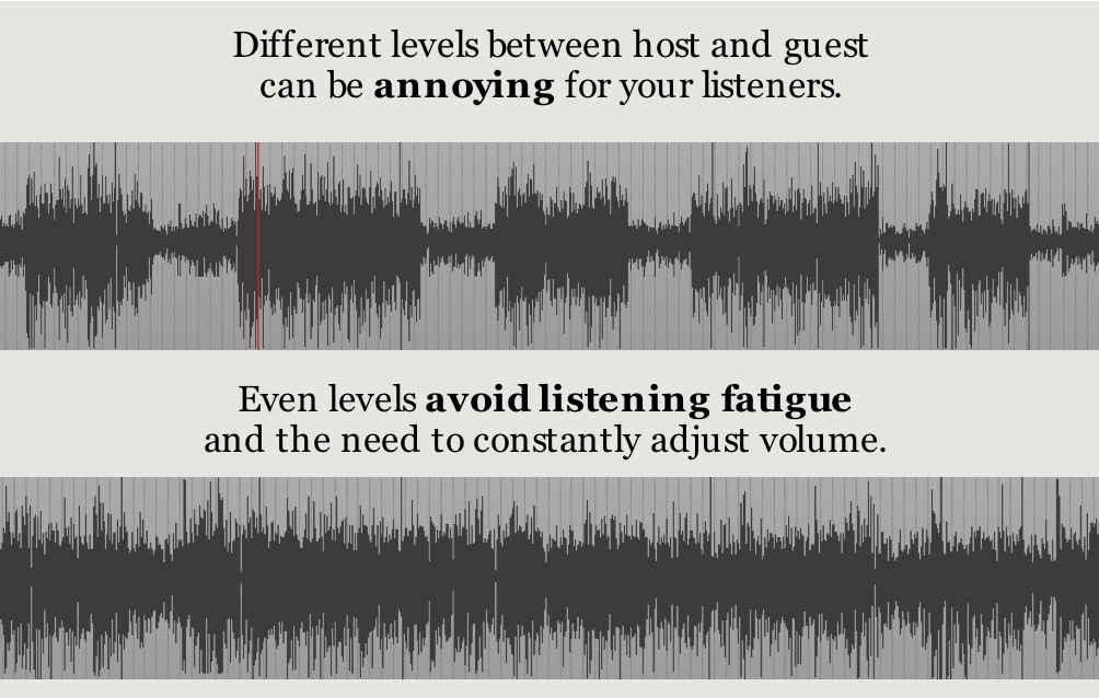 Audio-Editing-Services-Levels